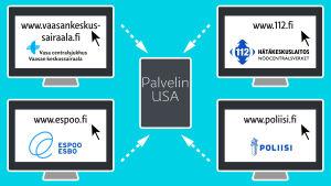 Grafiikka suomalaissivustojen tietojenkeruusta palvelimelle USA:ssa.