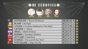 Resultatet i det tredje avsnittet av De Eurovisa 2016.