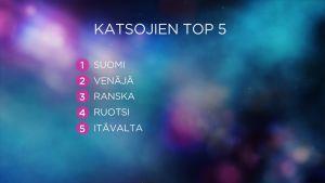 Esikatselumaratonin katsojien top 5 vuonna 2016.