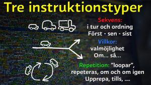I programmering har man tre huvudsakliga instruktionstyper.