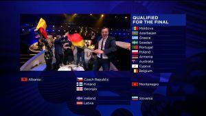 Euroviisujen 2017 Semifinaali 1:n finalistit