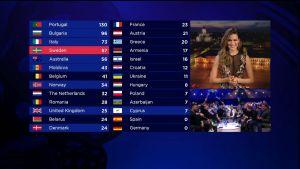 Jenni Vartiainen antaa suomen asiantuntijaraatipisteet Kiovan Euroviisujen finaalissa 13.5.2017