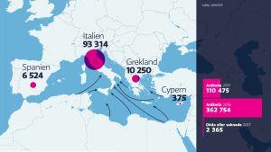 Antalet asylsökande och flyktingar som kommit till södra Europa januari-juli 2017.