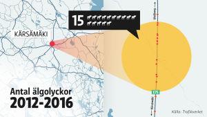 Karta över antal älgkrockar 2012-2016