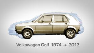 Grafiikkakuva VOlksvagen Golfin ulkomittojen kasvamisesta vuodesta 1974 vuoteen 2017