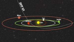 A/2017 U1 är en interstellär komet som passerade genom vårt solsystem i oktober 2017.