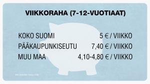 viikkorahojen keskiarvoja koko maassa, pk-seudulla, muualla