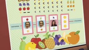 Hedelmäpelinä tunnetun peliautomaatin ruutu, jossa heldelmät on korvattu naisten kuvilla.