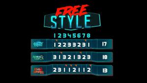 Freestyle-sarjan sarjataulukko