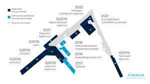 Karta över Helsingfors-Vanda flygplats, där de existerande delarna, de nybyggda och de planerade delarna markerats med olika färger.