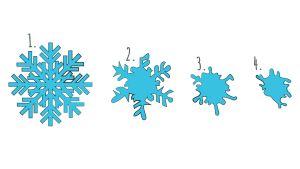 Lumihiutaleen muodonmuutos sään lämmetessä.