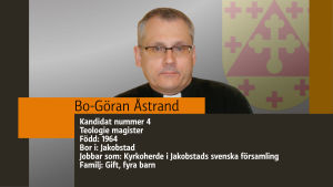Grafisk bild av Bo-Göran Åstrand.