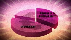 MOT-ohjelman infografiikkaa.
