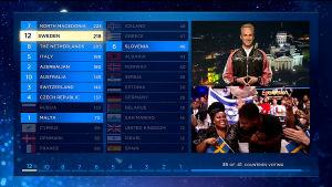 Christoffer Strandberg kertoo Suomen pisteet.