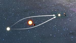 eksoplaneetan rata piirrettynä