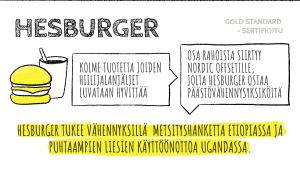 Hesburgerin kompensaatiomalli infografiikkana.