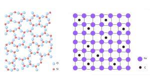 Lasin ja metallin atomirakenne