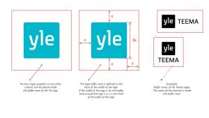 Buffer zones of the Yle logo