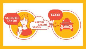 Taksin tilaaminen puhetta tunnistavan puhelinsovelluksen avulla.