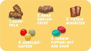 Filmtownin suosituimmat irtokarkit ovat enimmäkseen suklaita.