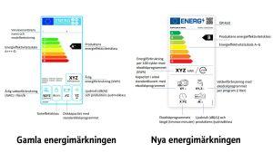 gamla och nya energimärkningar