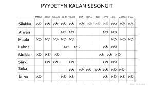 sesonkikalenteri