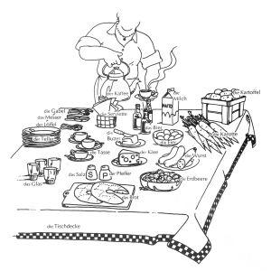 ruokapöydän sanastoa saksaksi, piirroskuva