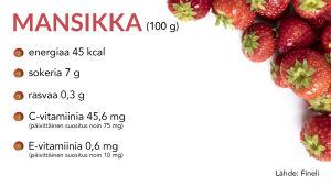 Mansikalla on paljon terveysvaikutuksia, mm. se sisältää runsaasti c-vitamiinia.