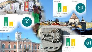 kollage över kommunalval i östnyländska kommuner