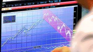 Sjunkande börskurs