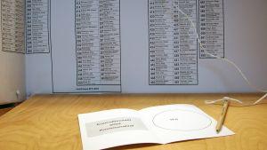 Röstsedel i kommunalval