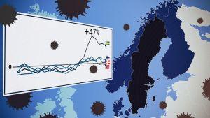 Grafik på överdödligheten i Norden år 2020.