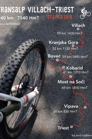 Karta över cykelrutt genom Slovenien.