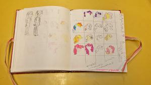 oppilaan kuvispäiväkirja