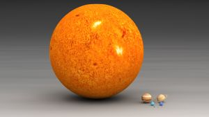 Solens storlek i jämförelse med planeterna.