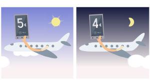 Lentokone ja matkapuhelin, grafiikka.