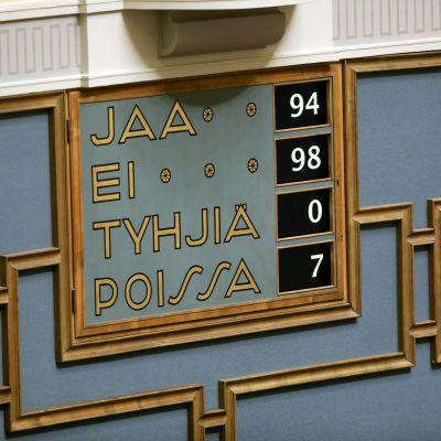 Röstningsresultatet när riksdagen röstade om alkohollagstiftningen.