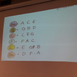 Färgade noter som underlättar lärandet.