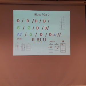 """Overheadprojektion där det står: """"Blues från D"""", med noterna färgade i olika färger."""