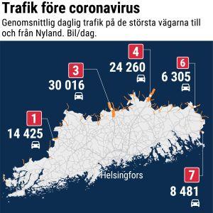 Trafik i Nyland före coronavirus.