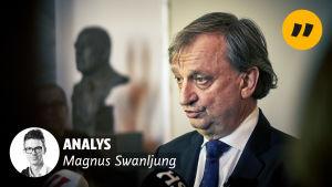 Hjallis Harkimo, text: Analys, Magnus Swanljung