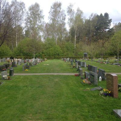 Begravningsplats i Kristinestad