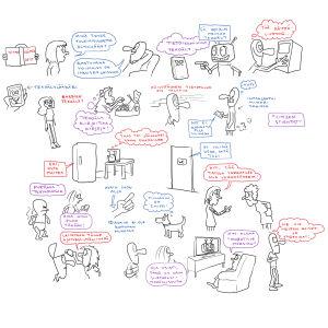 sarjakuvamaiset muistiinpanot tulevaisuuden teknologioista