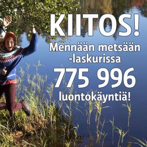 Mennään metsään -laskurin kiitoskuva. Laskurissa 775 996 luontokäyntiä.