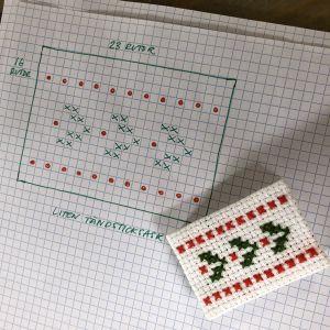 Kirjontakuviomalli ja kirjoitettu tulitikkurasia