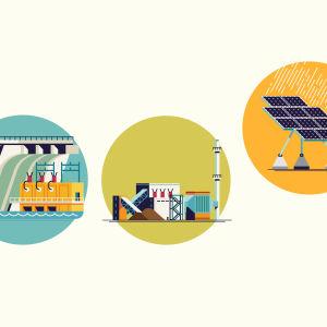 Kuva tuuli-, vesi, aurinjo- ja biomassasähkön tuotannosta.