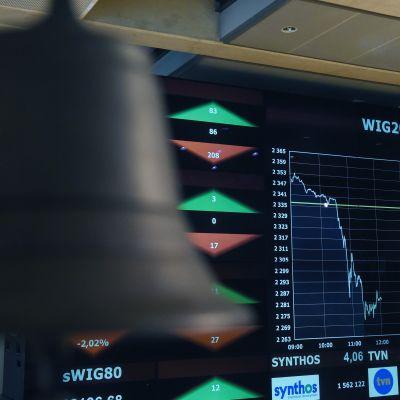 Aktiekurserna sjönk på Warszawabörsen efter att den schweiziska francen steg kraftigt i förhållande till euron den 15 januari 2015.
