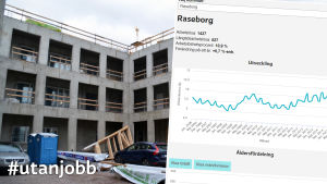 Statistik över arbetslösheten i Raseborg