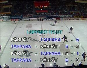 Finaalisarjan tulokset ennen viidettä ottelua.