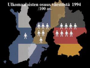 Grafiikka ulkomaalaisten osuudesta väestöstä Suomessa, Ruotsissa ja Saksassa
